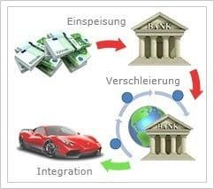 online casino euro echtgeld casino