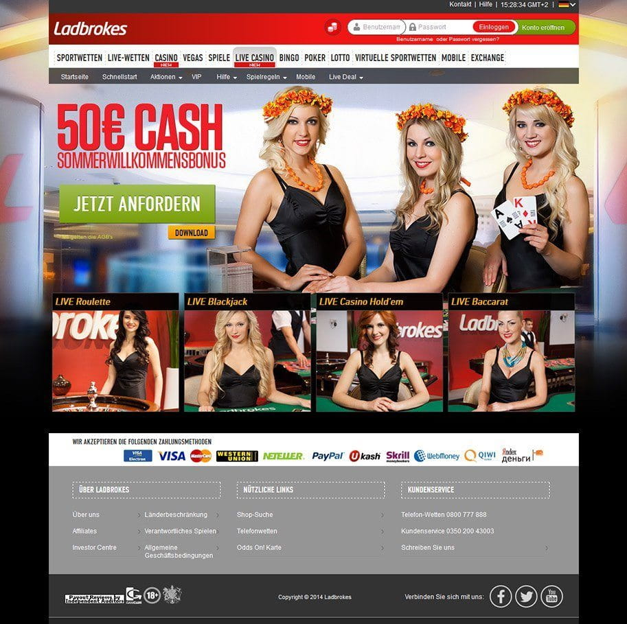 Best video poker online casinos